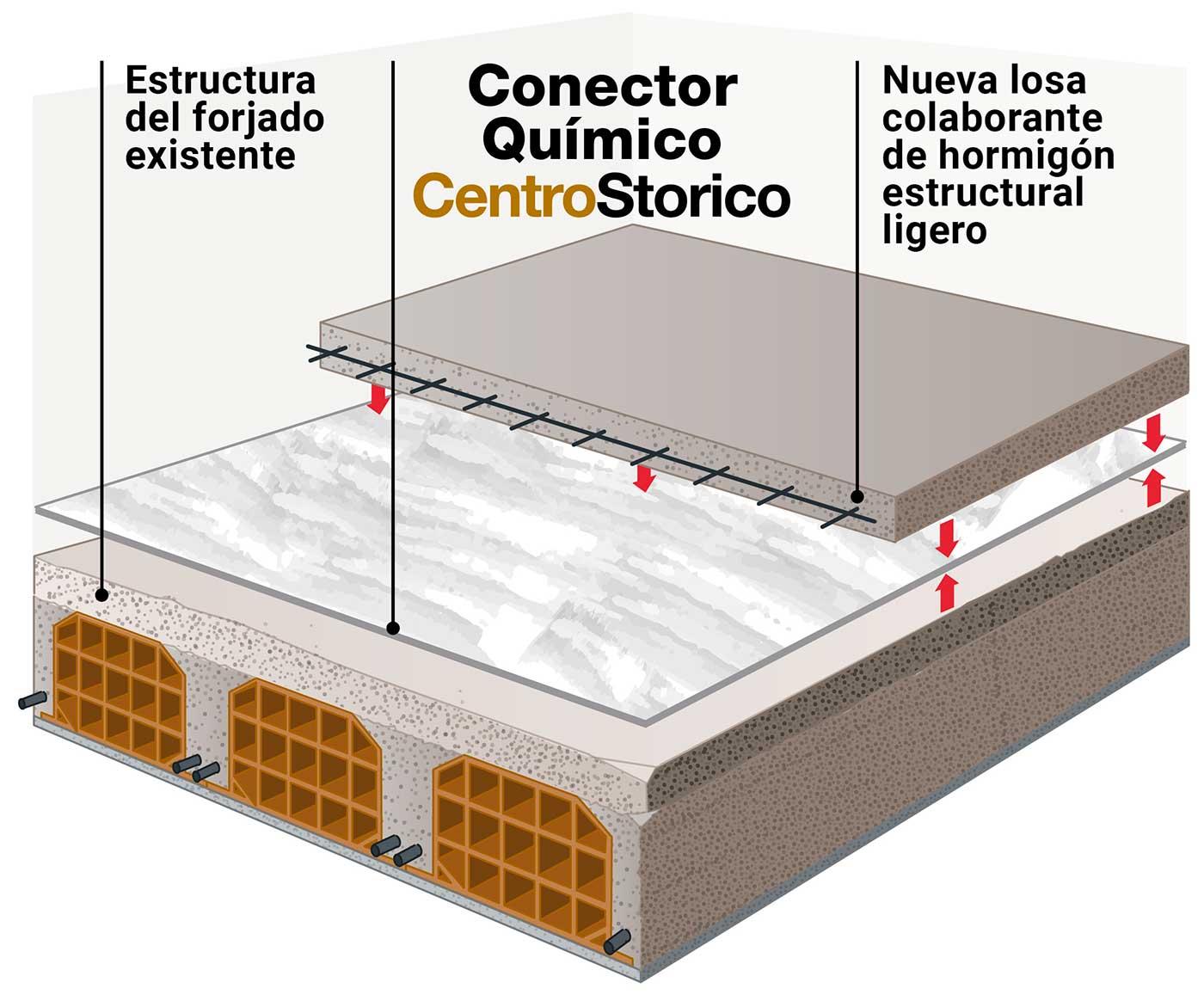 refuerzo-forjado-hormigon-unidireccional-conector-quimico-hormigon-ligero-estructural-1